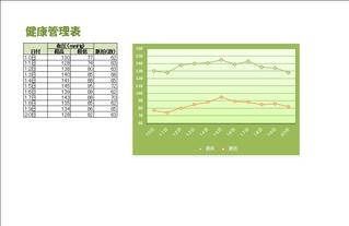 健康管理表(血圧・脈拍)